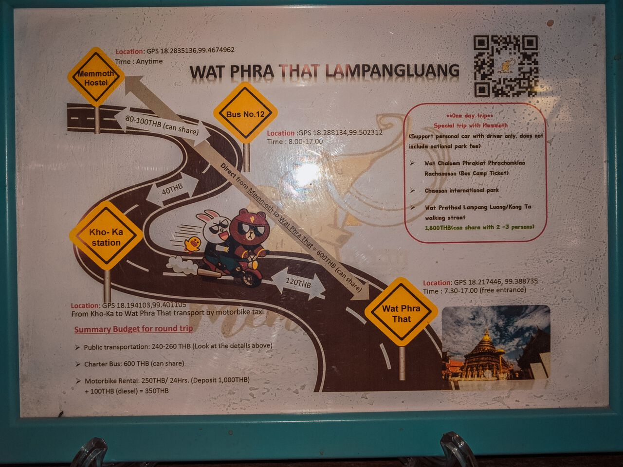A direction from Lampang City to Wat Phra That Lampang Luang in Thailand using public transportation.