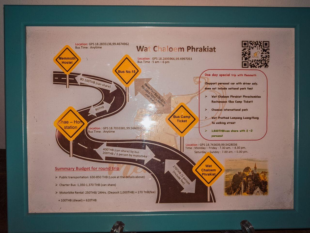 The direction from Lampang City to Wat Chaloem Phra Kiat using public transportation in Lampang, Thailand.